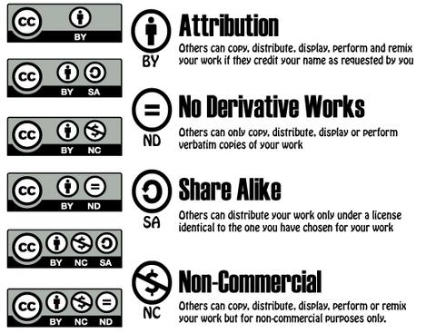 Non Copyrighted Fair Use Music Non Copyright Music